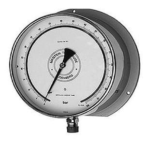 Calibration Pressure Gauges